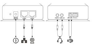 Schemat podłączenia wejść i wyjść Derso IP Speaker